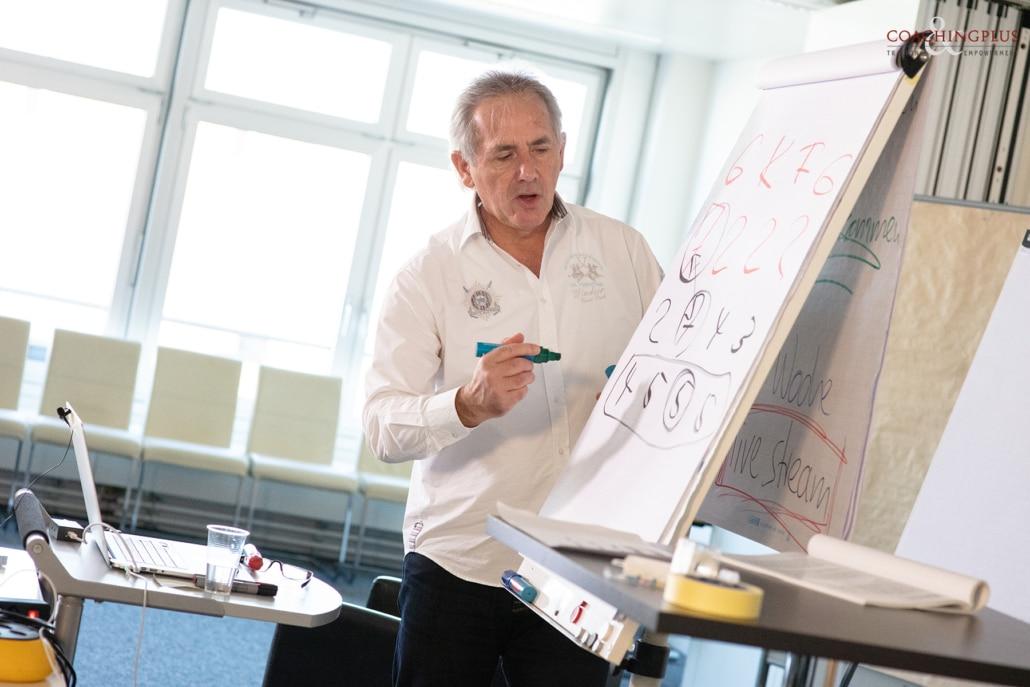 CoachingPlus_Live_aus_dem_virtuellen_Klassenzimmer