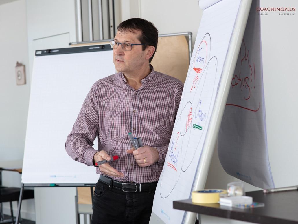 Virtueller Unterricht bei Coachingplus