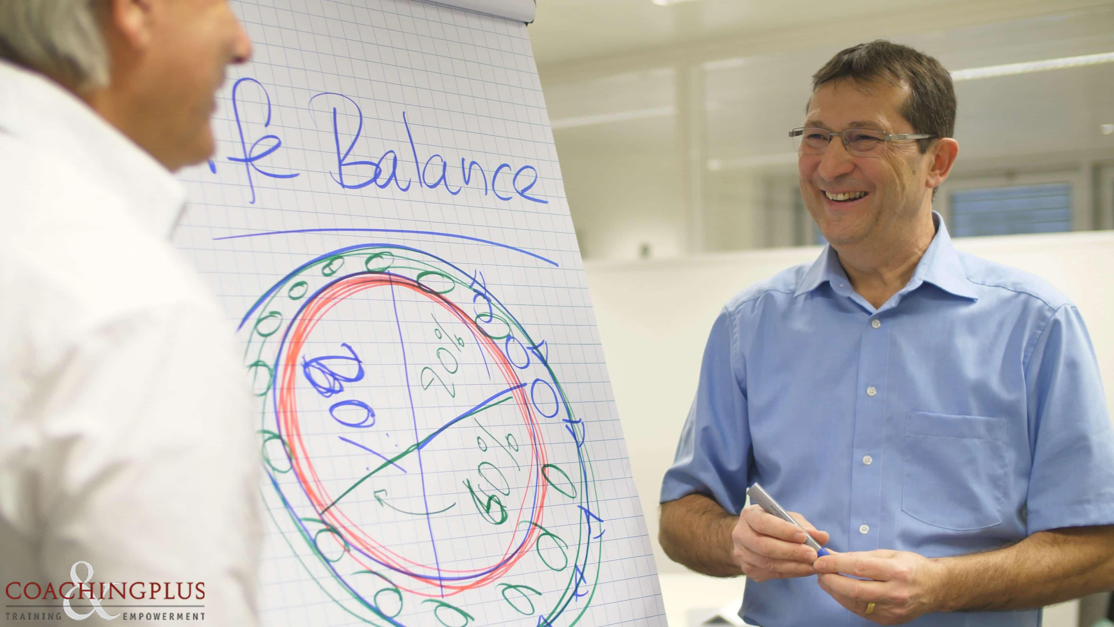 Der Coaching-Studiengang: eidg. Betrieblicher Mentor FA